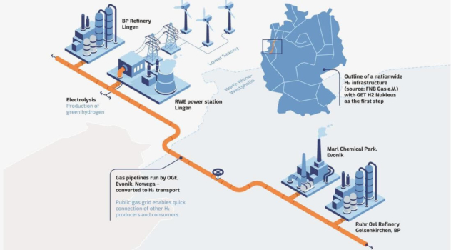 Plans unveiled for first publicly accessible hydrogen network