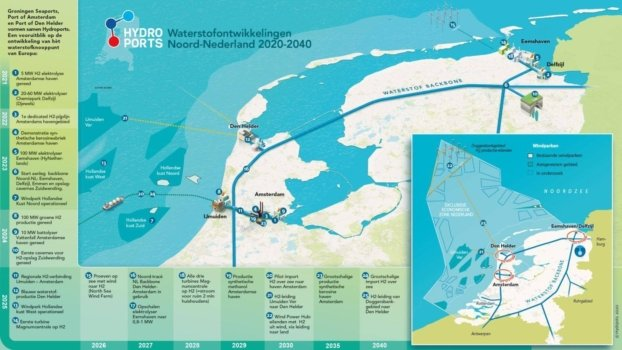 Hydroports present to Dutch Government