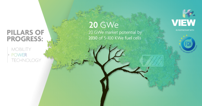 Pillars of Progress: Power – Expanding fuel cell applications for greener industries