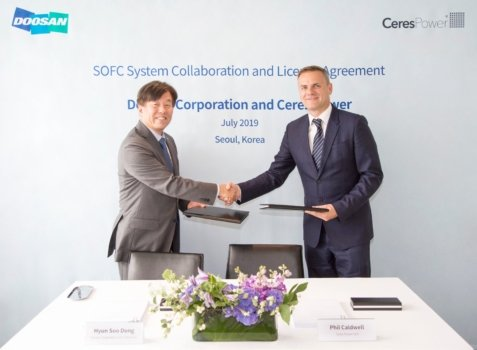 Doosan and Ceres Power to collaborate on fuel cell power systems