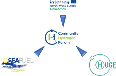 New alliance to increase green hydrogen transition across Europe