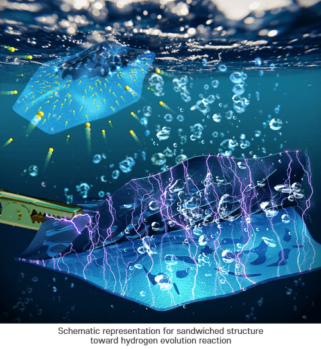 POSTECH researchers develop double-layered nanoporous platinum catalyst that activates hydrogen generation