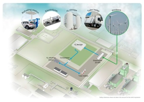 VoltH2 to develop green hydrogen plant in North Sea Port