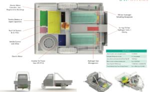 Hypowa unveils new hydrogen fuel cell powertrain concept