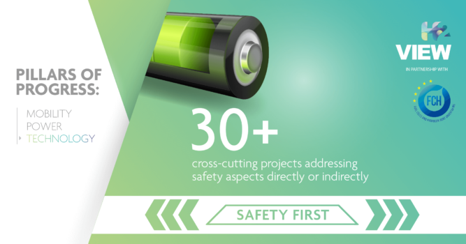Pillars of Progress: Technology – Safety first for hydrogen fuel cell technology