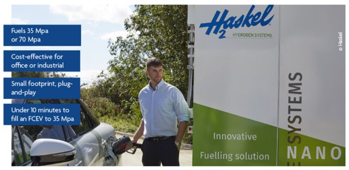 The great road trip: Fuelling fuel cell electric vehicles (FCEVs) and tomorrow's consumers