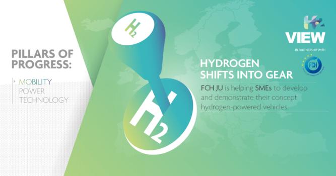 Pillars of Progress: Mobility – Hydrogen driving shifts into gear
