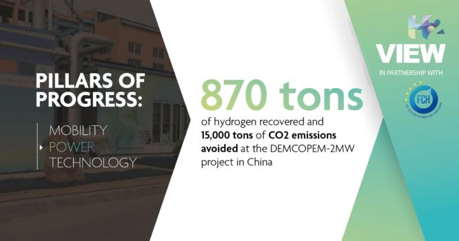 Pillars of Progress: Power – Resourceful ways with waste hydrogen