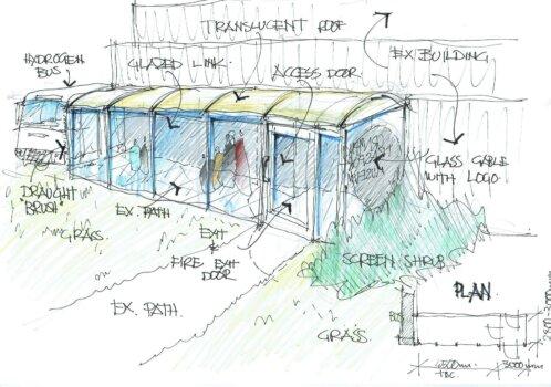 Scottish museum to create outdoor hydrogen display