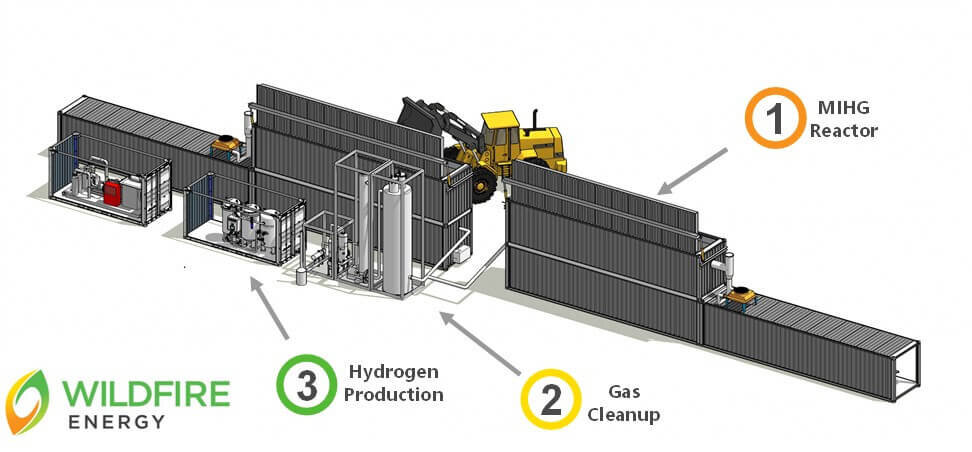 Plans for Australia's first waste-to-hydrogen plant progress