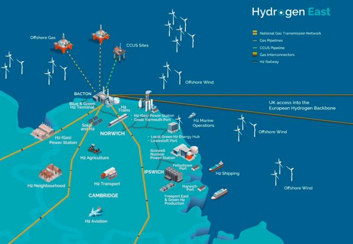 New report explores transforming Bacton into a international hydrogen hub