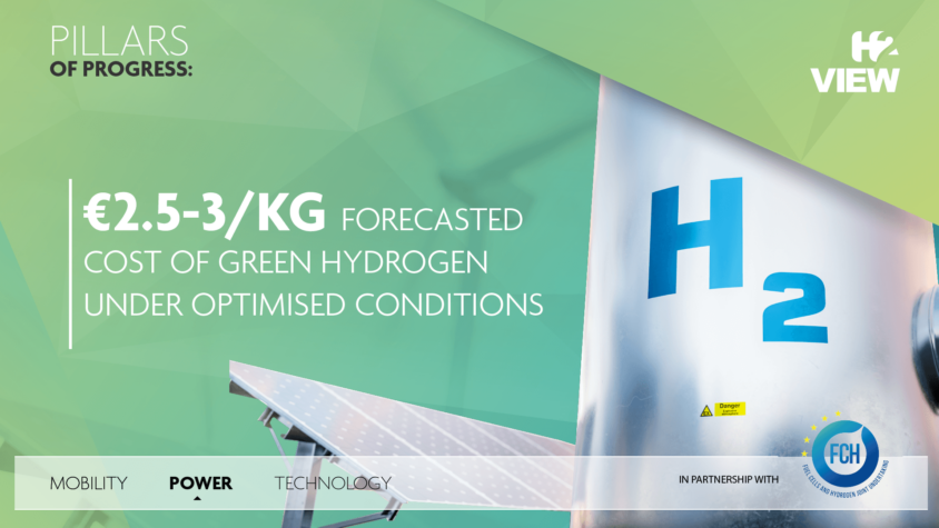 Pillars of Progress: Power – Hydrogen and renewables: A model for decarbonisation