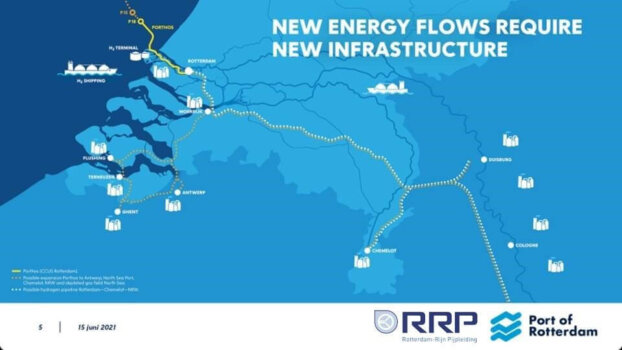 Port of Rotterdam, RRP to study Delta Corridor hydrogen pipelines for German and Dutch industry