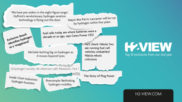 10 exclusive interviews to read from H2 View's second year