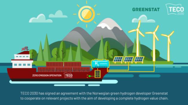 TECO 2030, GreenStat to develop a hydrogen value chain