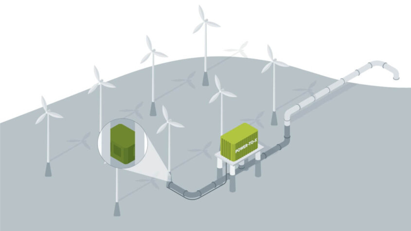 €100m awarded to German offshore wind to green hydrogen project