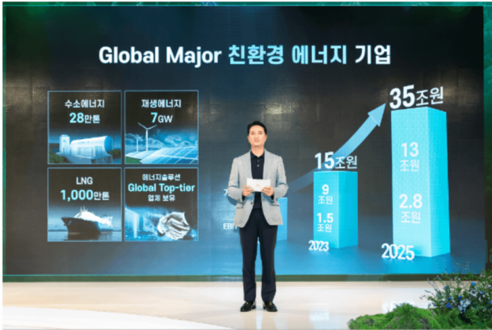 SK E&S sets sights on becoming the world's leading hydrogen provider with a production target of 280,000 tonnes by 2025