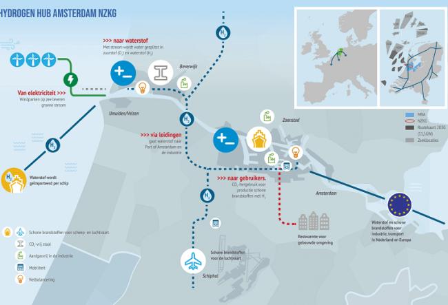 Hydrogen hub in Amsterdam presented at the World Hydrogen Congress